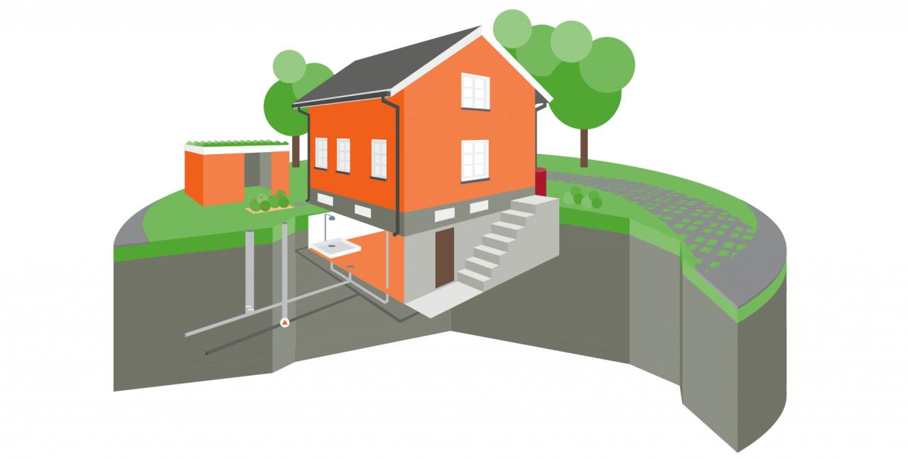 Illustration av rött hus med källare, avloppsrör, stuprännor, gräsmatta, träd och garage